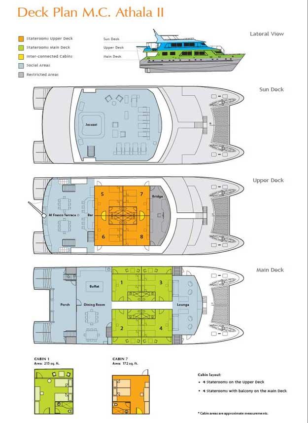 Athala deck plan