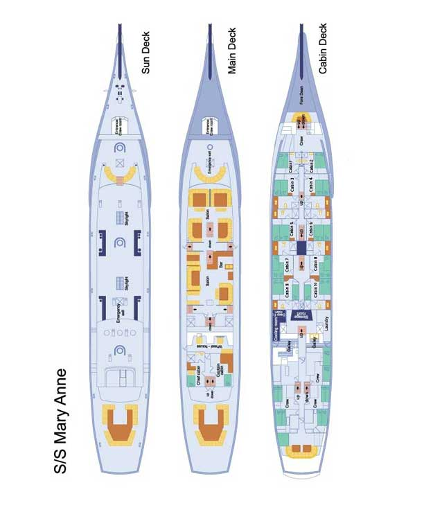 Mary-anne deck plan
