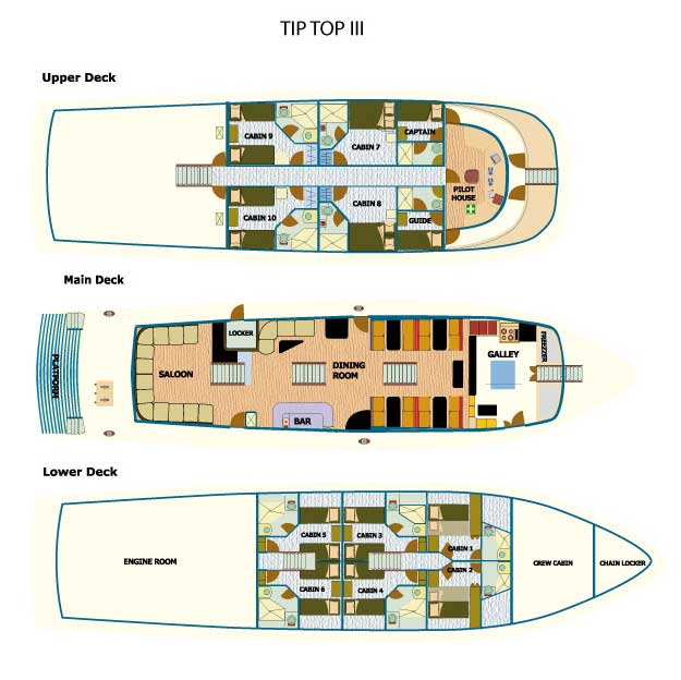 Tip-Top-III deck plan
