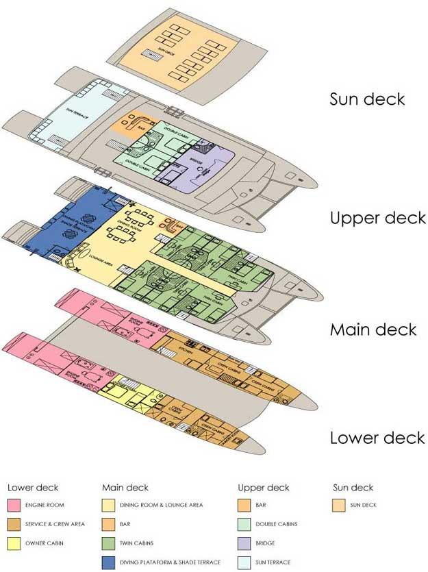 seaman-journey deck plan