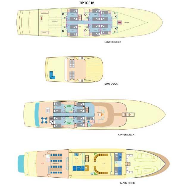 Tip Top IV deckplan