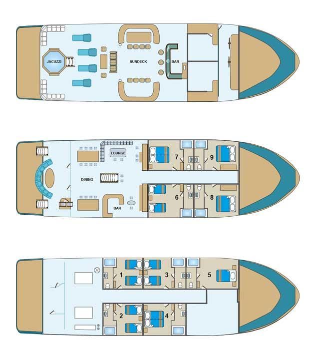 Majestic deck plan